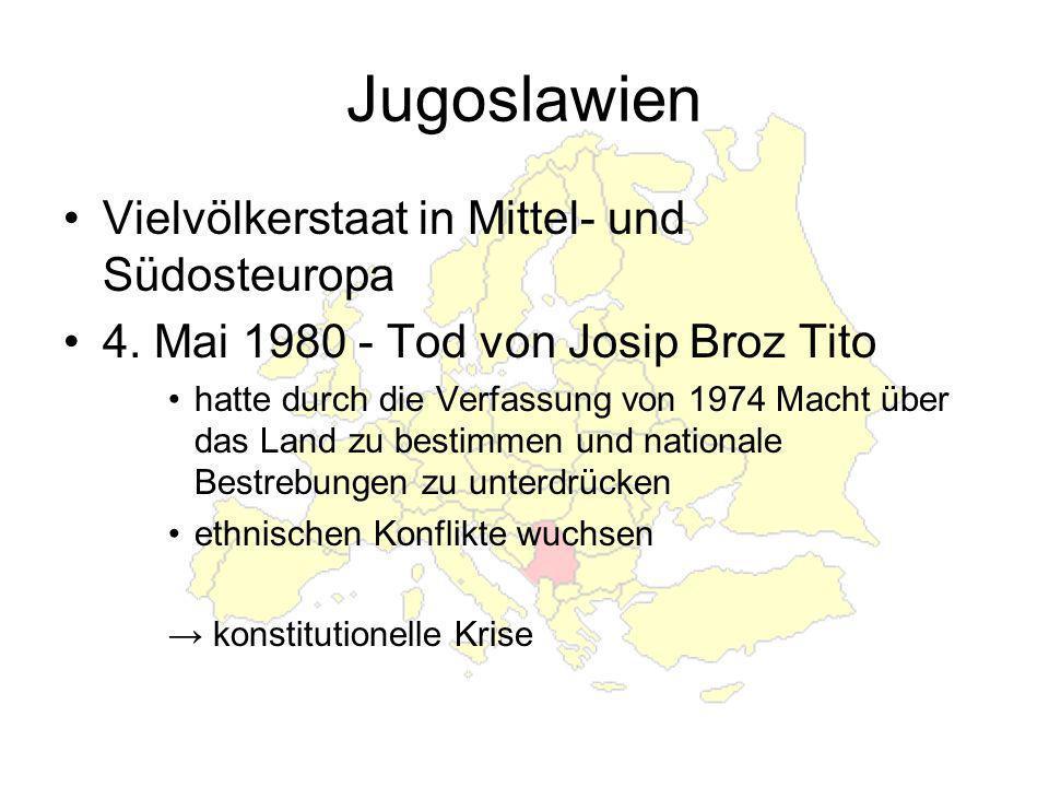 Jugoslawien Vielvölkerstaat in Mittel- und Südosteuropa