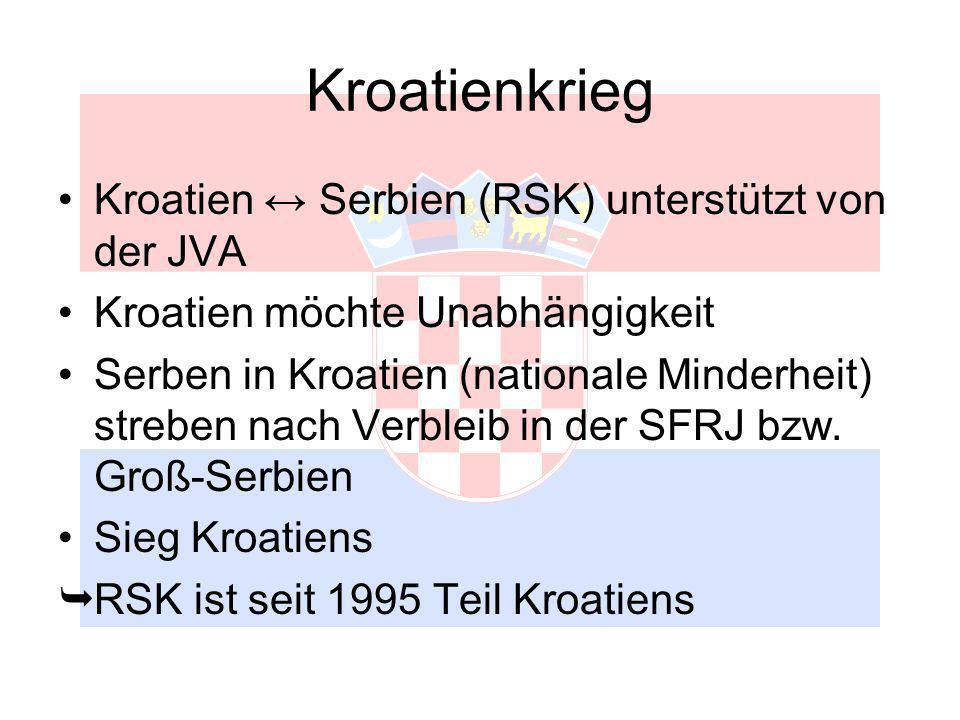 Kroatienkrieg Kroatien ↔ Serbien (RSK) unterstützt von der JVA