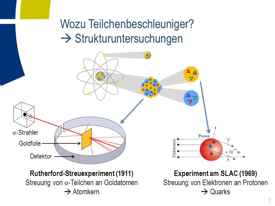 Wozu Teilchenbeschleuniger  Strukturuntersuchungen