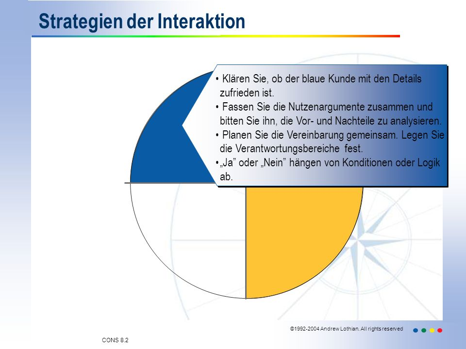 Strategien der Interaktion