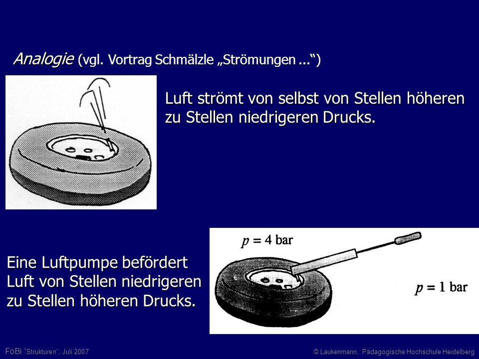 """Analogie (vgl. Vortrag Schmälzle """"Strömungen ... )"""