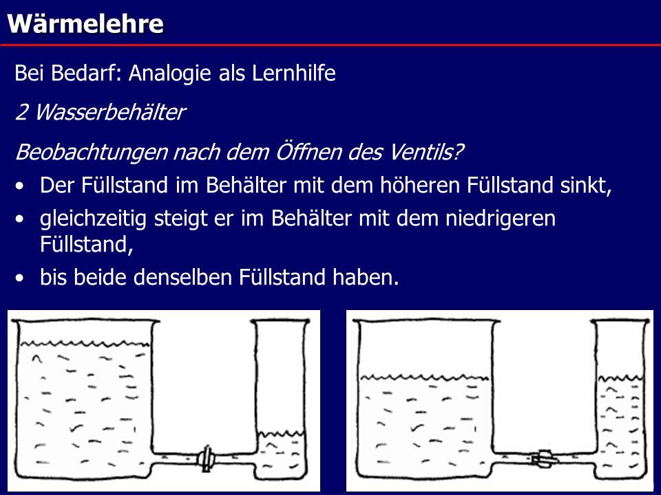 Wärmelehre Bei Bedarf: Analogie als Lernhilfe 2 Wasserbehälter