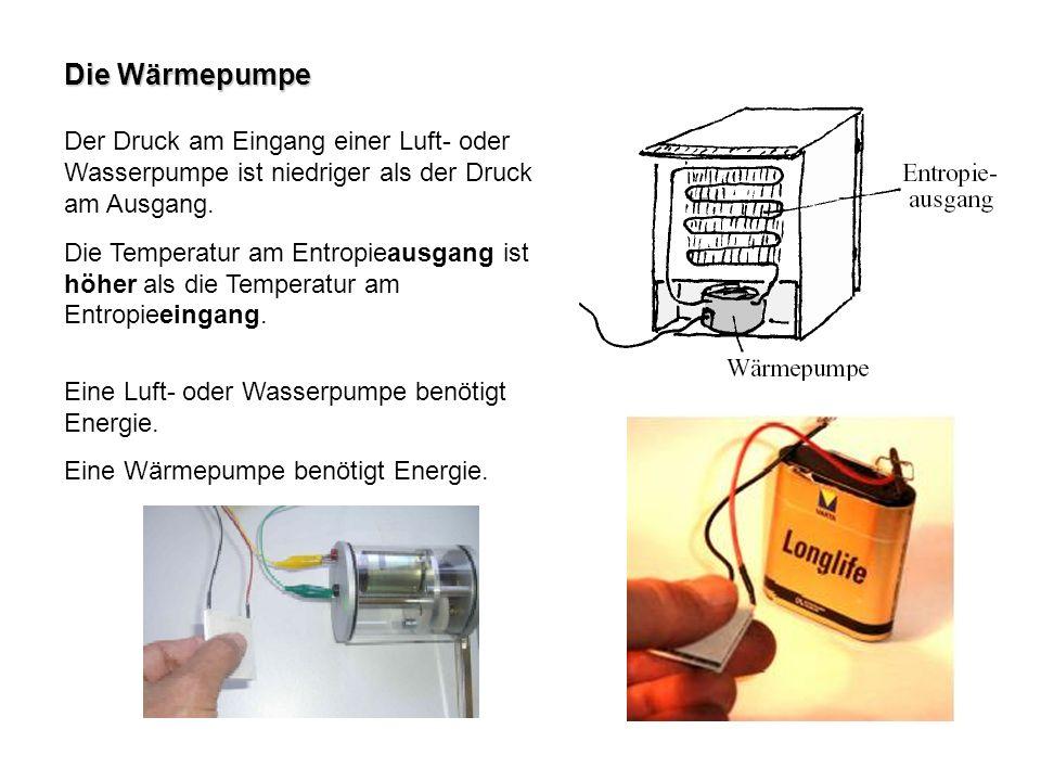 Die Wärmepumpe Der Druck am Eingang einer Luft- oder Wasserpumpe ist niedriger als der Druck am Ausgang.