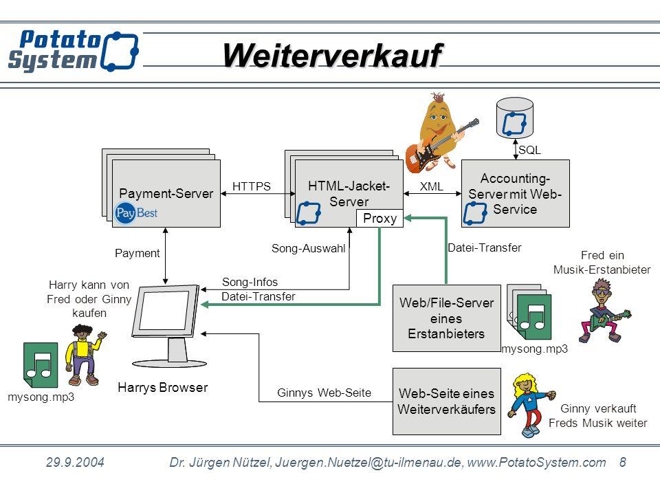 Weiterverkauf Payment-Server Payment-Server Payment-Server