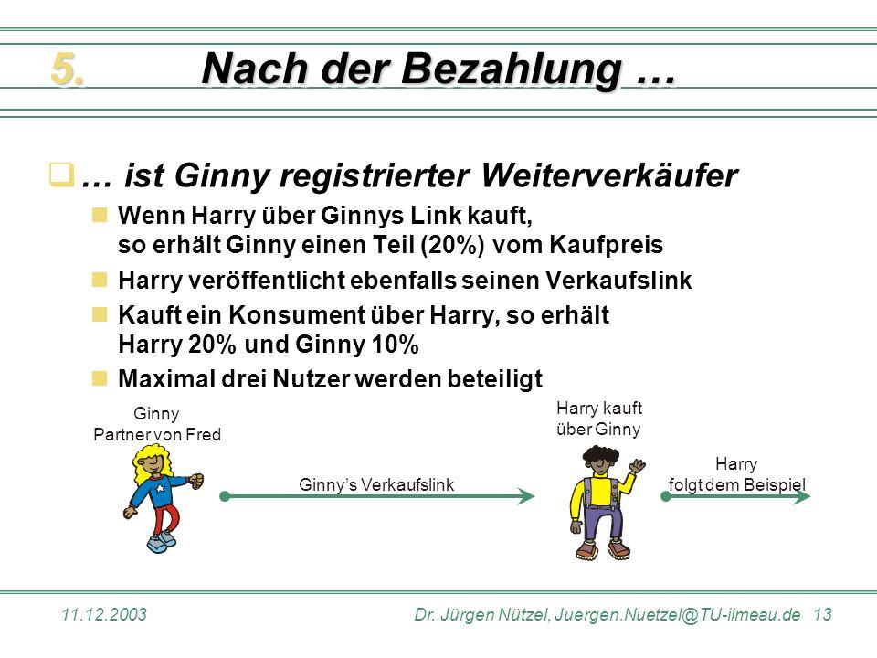 Nach der Bezahlung … 5. … ist Ginny registrierter Weiterverkäufer