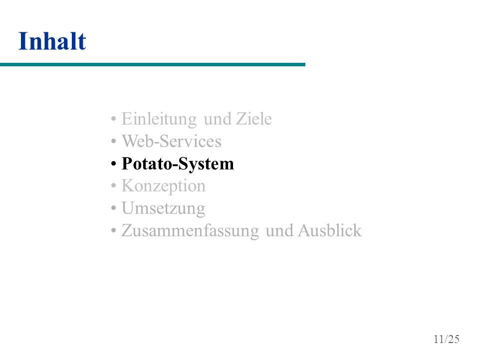 Inhalt Einleitung und Ziele Web-Services Potato-System Konzeption