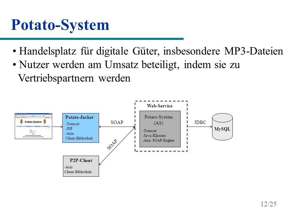 Potato-System Handelsplatz für digitale Güter, insbesondere MP3-Dateien. Nutzer werden am Umsatz beteiligt, indem sie zu.