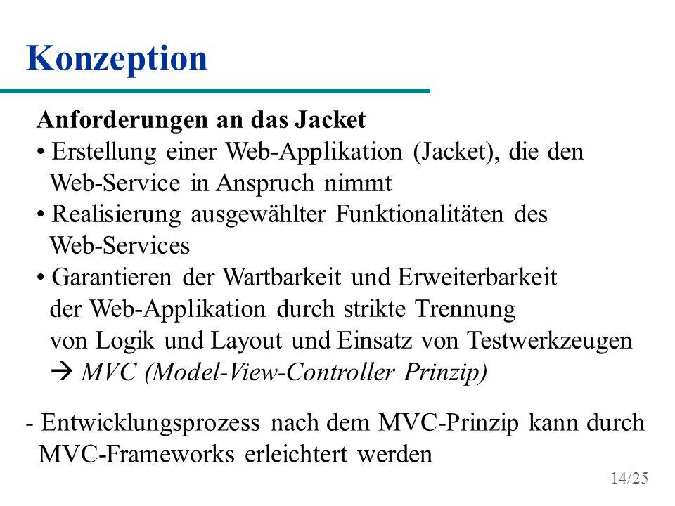 Konzeption Anforderungen an das Jacket