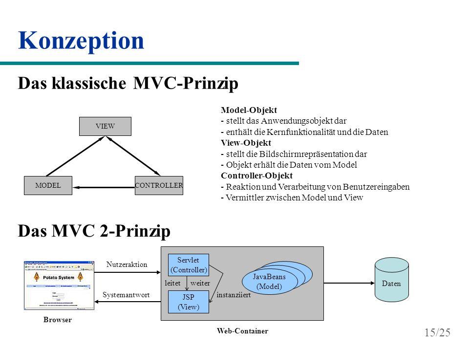 Konzeption Das klassische MVC-Prinzip Das MVC 2-Prinzip 15/25
