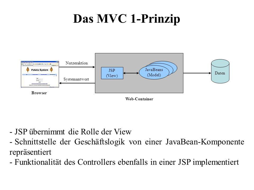 Das MVC 1-Prinzip - JSP übernimmt die Rolle der View
