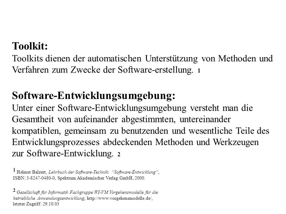 Software-Entwicklungsumgebung: