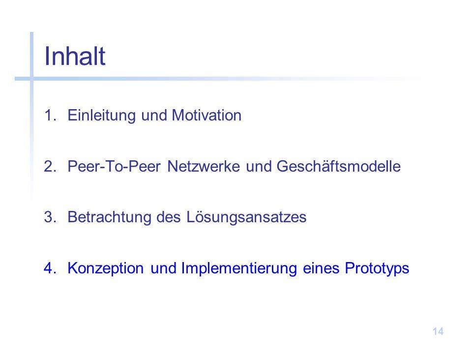 Inhalt Einleitung und Motivation
