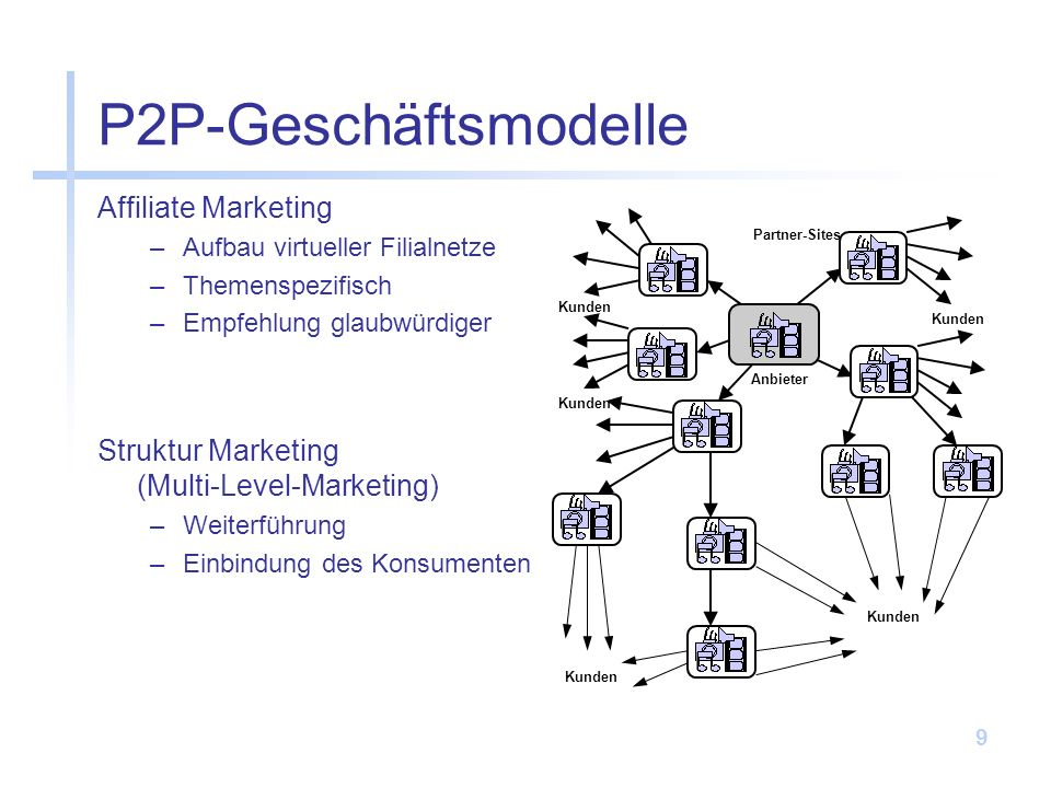 P2P-Geschäftsmodelle Affiliate Marketing