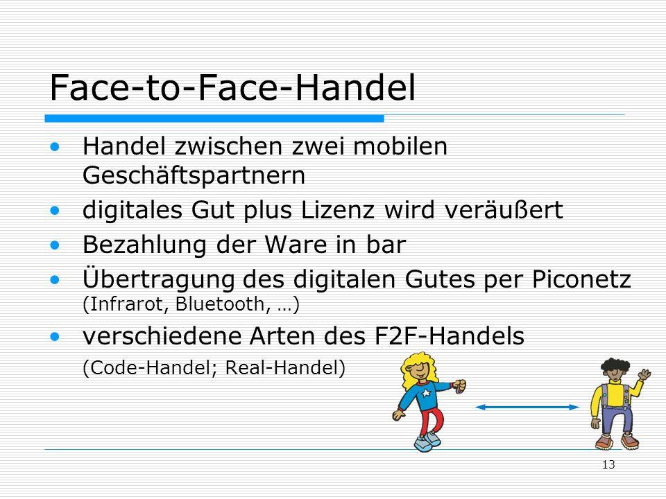 Face-to-Face-Handel Handel zwischen zwei mobilen Geschäftspartnern