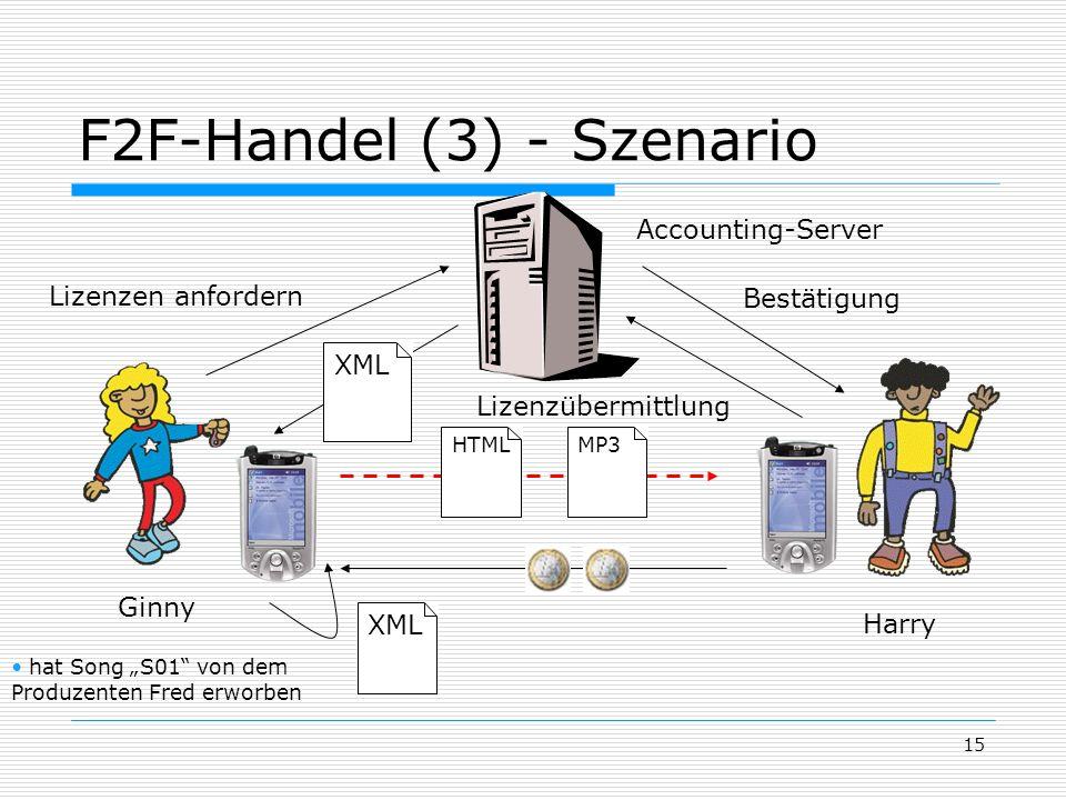 F2F-Handel (3) - Szenario