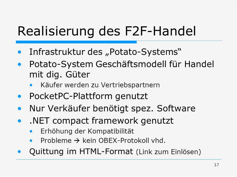 Realisierung des F2F-Handel
