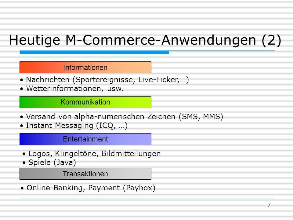 Heutige M-Commerce-Anwendungen (2)