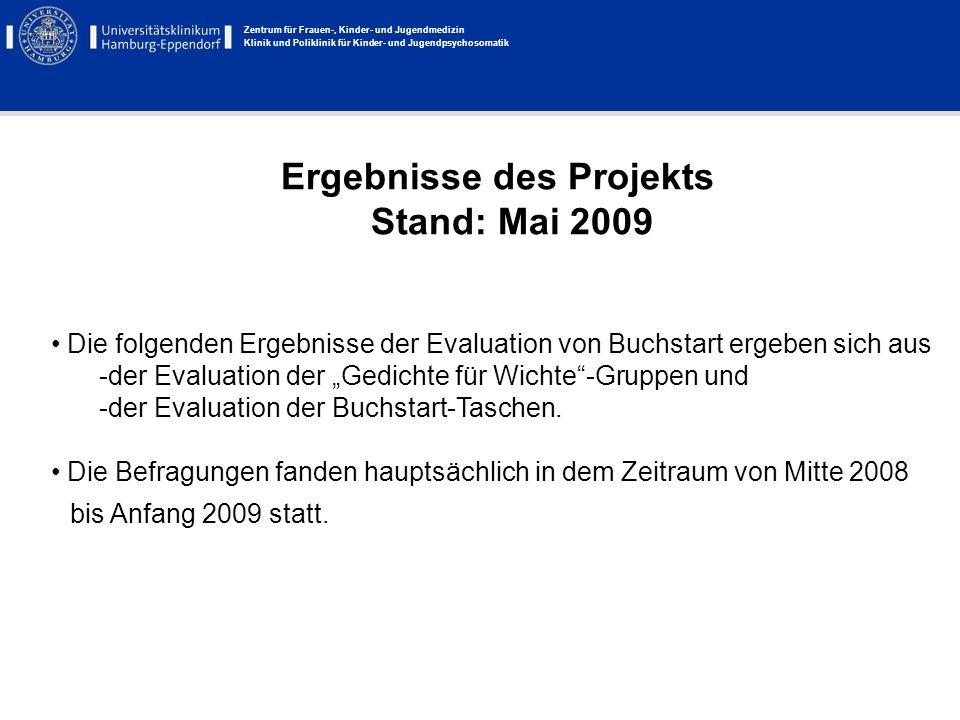Ergebnisse des Projekts Stand: Mai 2009