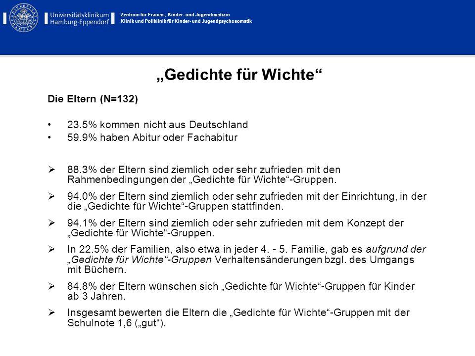 """""""Gedichte für Wichte Die Eltern (N=132)"""