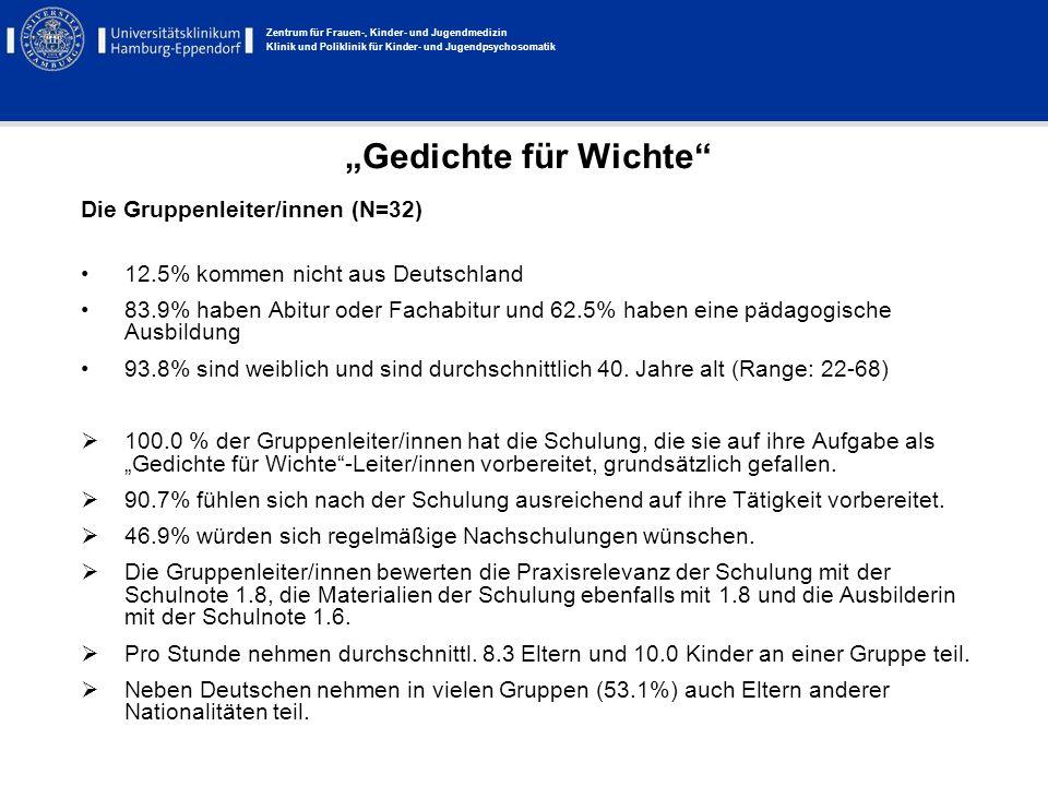 """""""Gedichte für Wichte Die Gruppenleiter/innen (N=32)"""