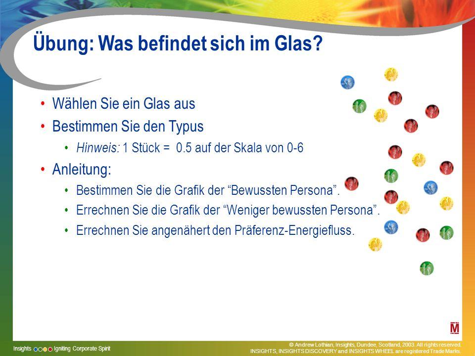 Übung: Was befindet sich im Glas