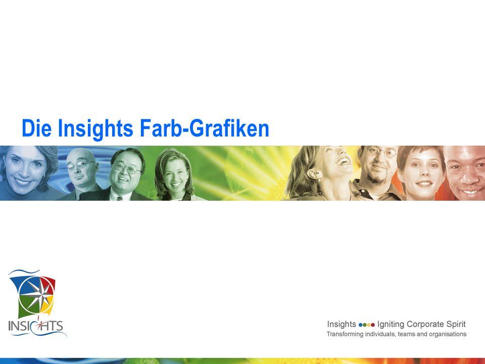 Die Insights Farb-Grafiken