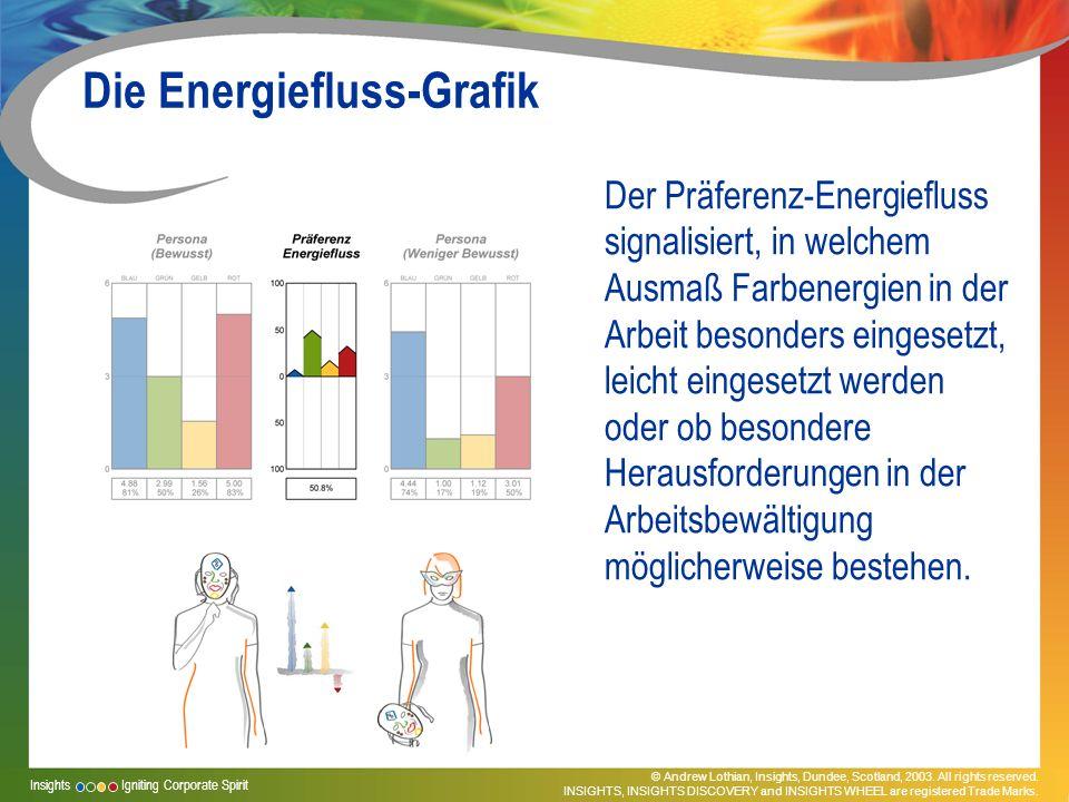 Die Energiefluss-Grafik