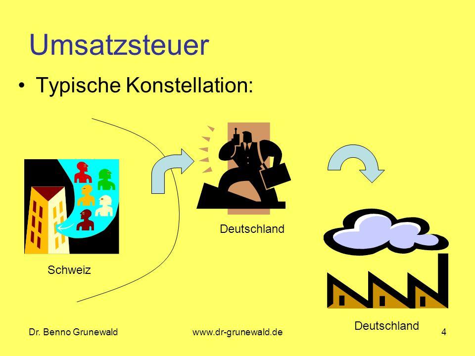 Umsatzsteuer Typische Konstellation: Deutschland Schweiz Deutschland