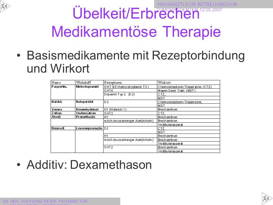 Übelkeit/Erbrechen Medikamentöse Therapie