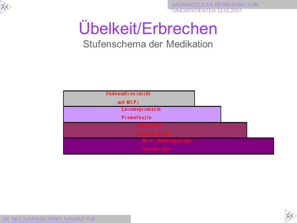 Übelkeit/Erbrechen Stufenschema der Medikation