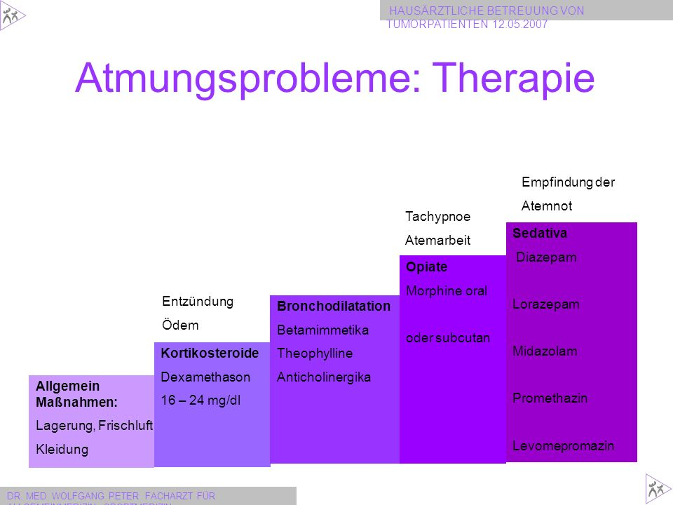 Atmungsprobleme: Therapie