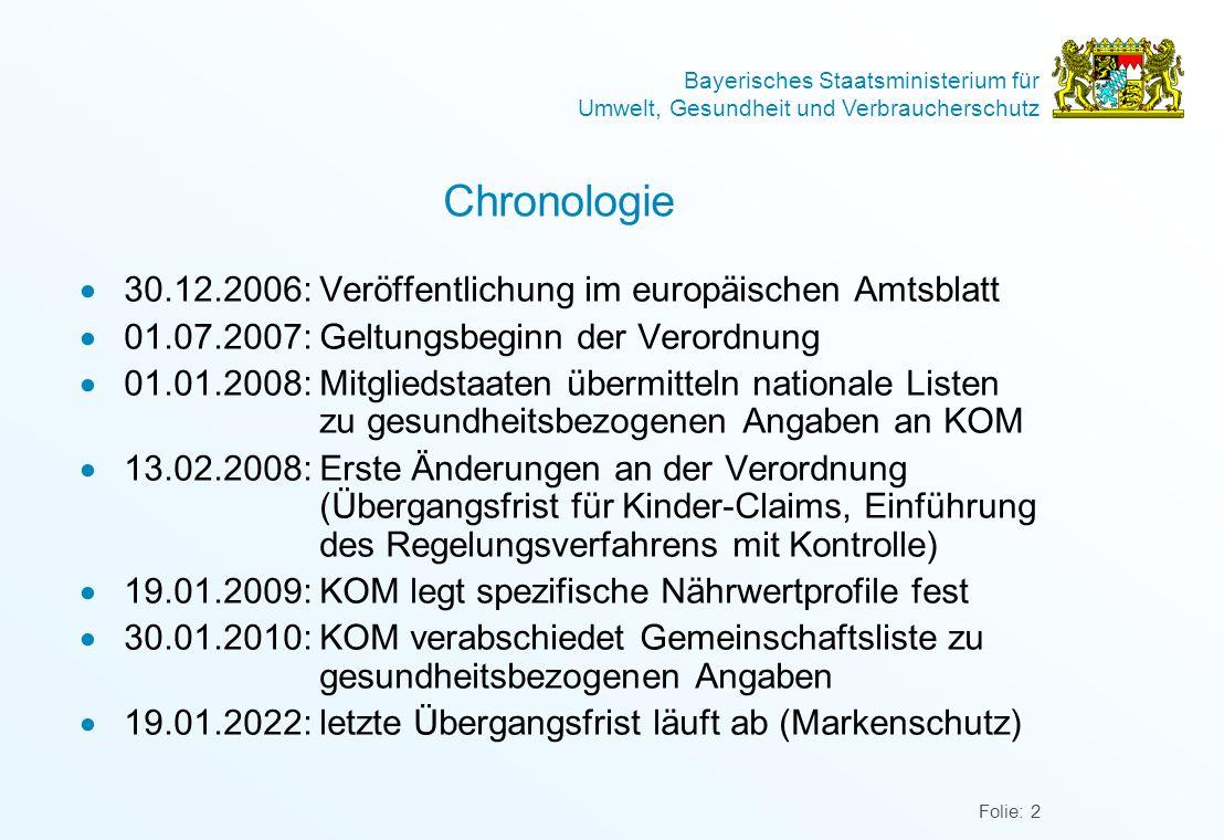Chronologie 30.12.2006: Veröffentlichung im europäischen Amtsblatt