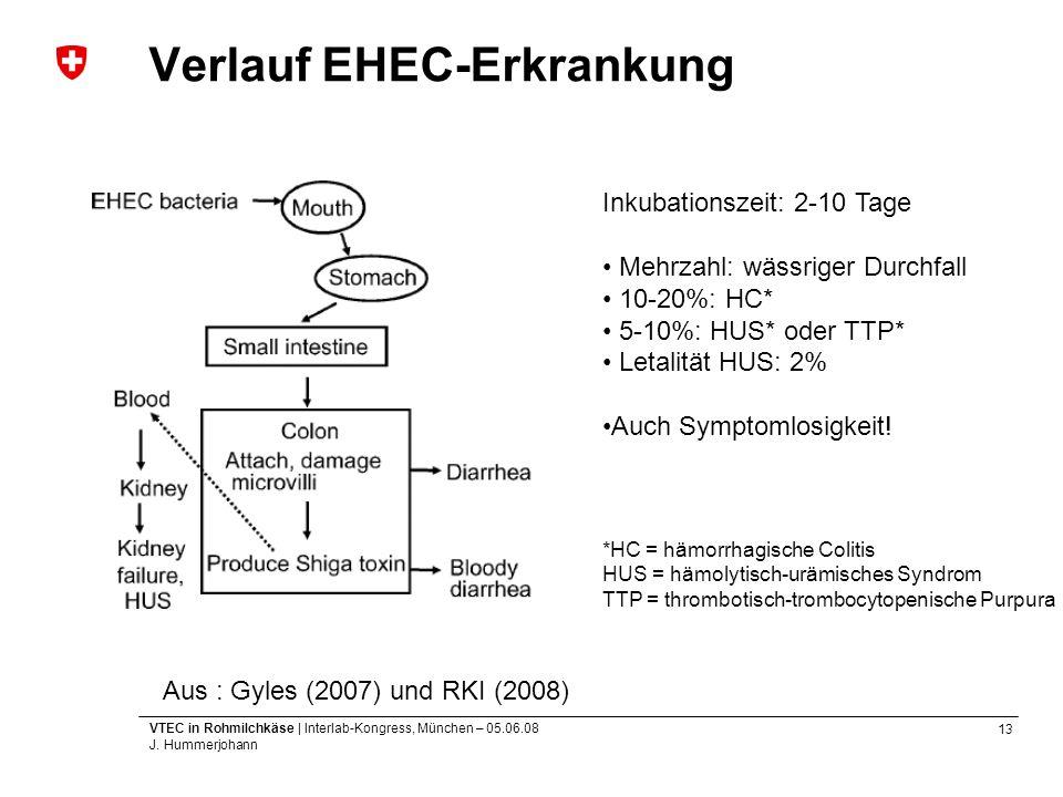 Verlauf EHEC-Erkrankung