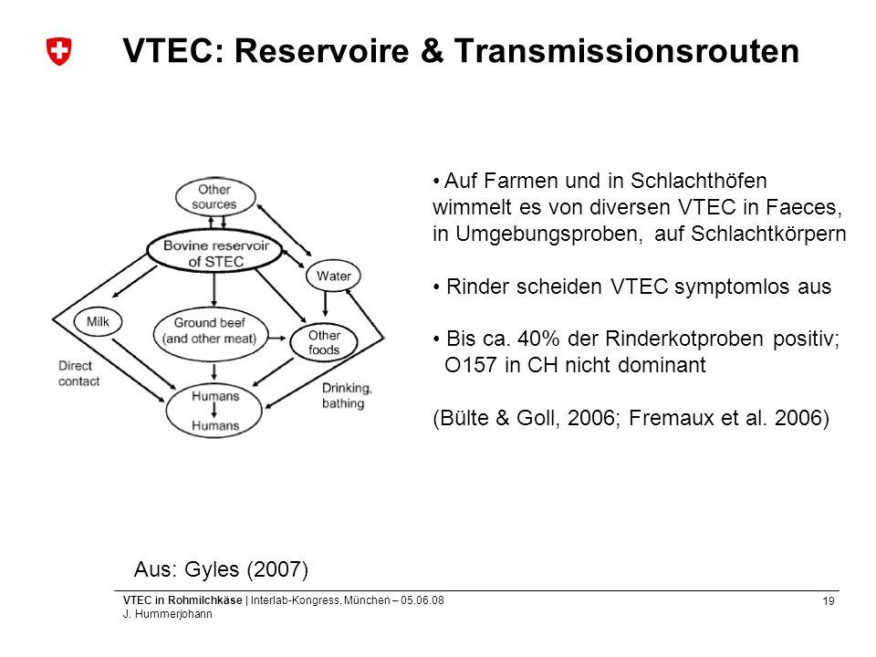 VTEC: Reservoire & Transmissionsrouten