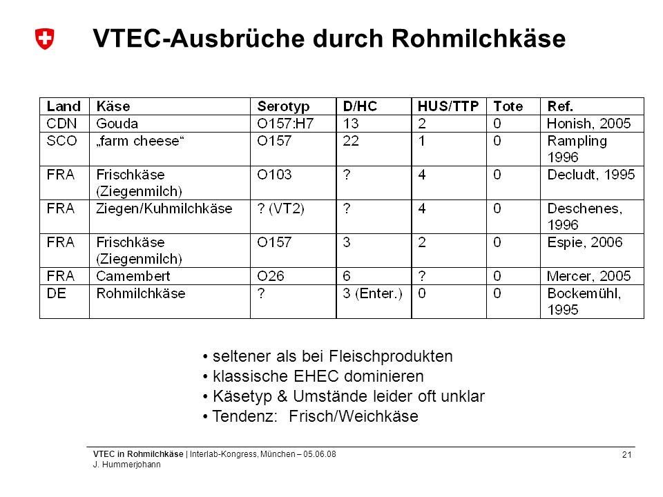 VTEC-Ausbrüche durch Rohmilchkäse