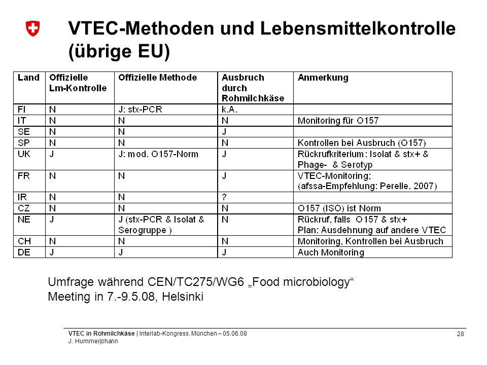 VTEC-Methoden und Lebensmittelkontrolle (übrige EU)