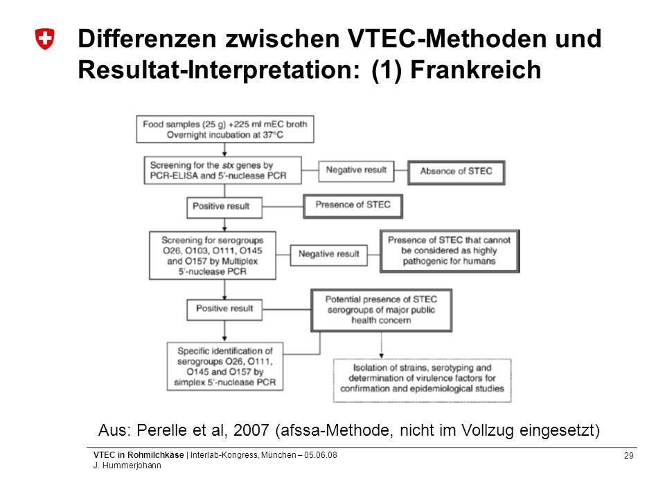 Differenzen zwischen VTEC-Methoden und Resultat-Interpretation: (1) Frankreich