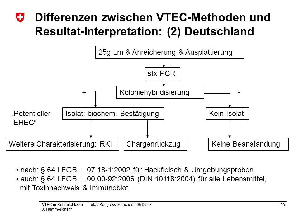 Differenzen zwischen VTEC-Methoden und Resultat-Interpretation: (2) Deutschland