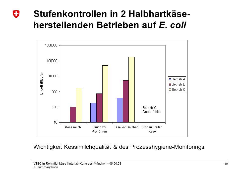 Stufenkontrollen in 2 Halbhartkäse-herstellenden Betrieben auf E. coli