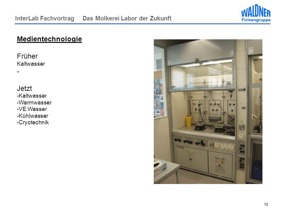 Medientechnologie Früher - Jetzt Kaltwasser Warmwasser VE Wasser