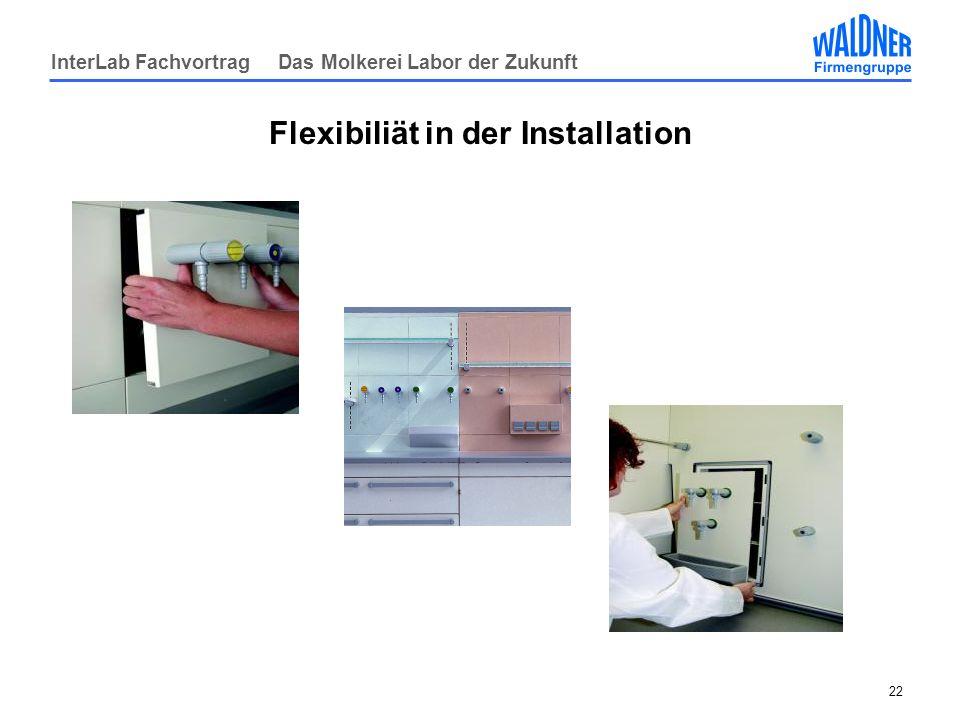 Flexibiliät in der Installation