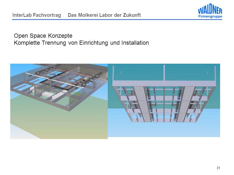 Open Space Konzepte Komplette Trennung von Einrichtung und Installation