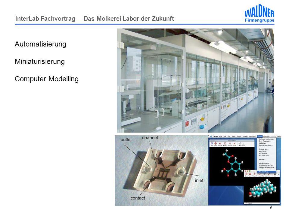 Automatisierung Miniaturisierung Computer Modelling