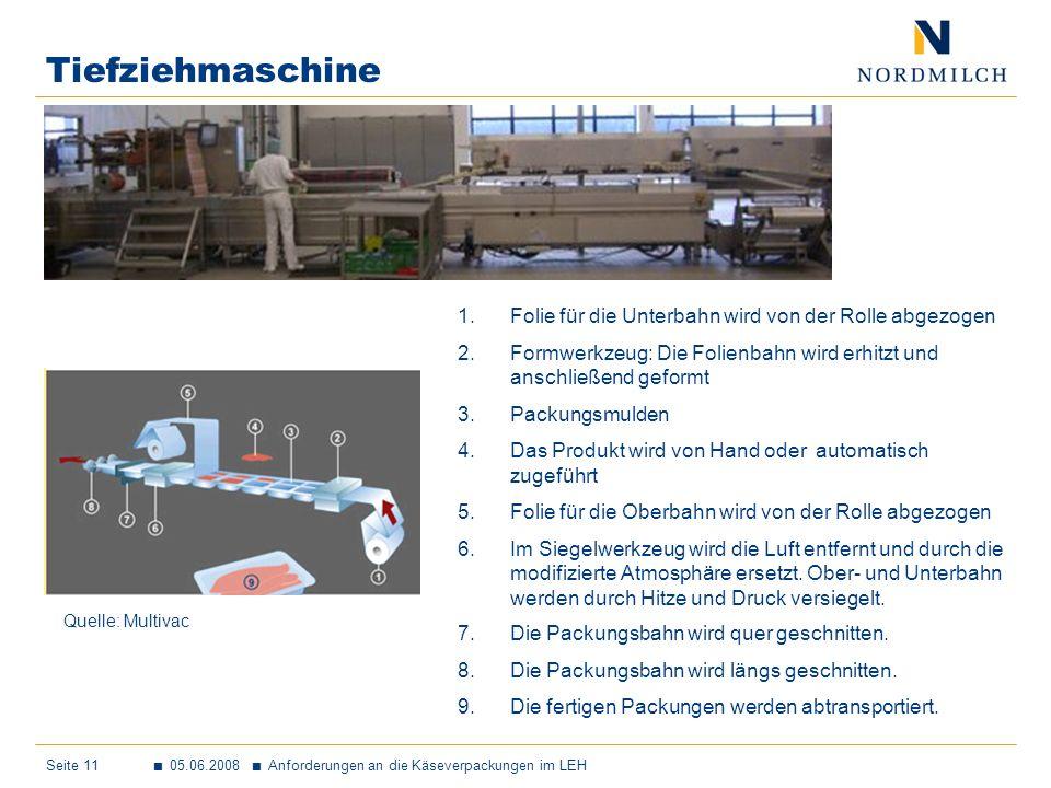 Tiefziehmaschine Folie für die Unterbahn wird von der Rolle abgezogen
