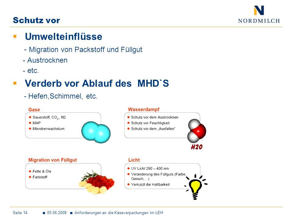 Verderb vor Ablauf des MHD`S
