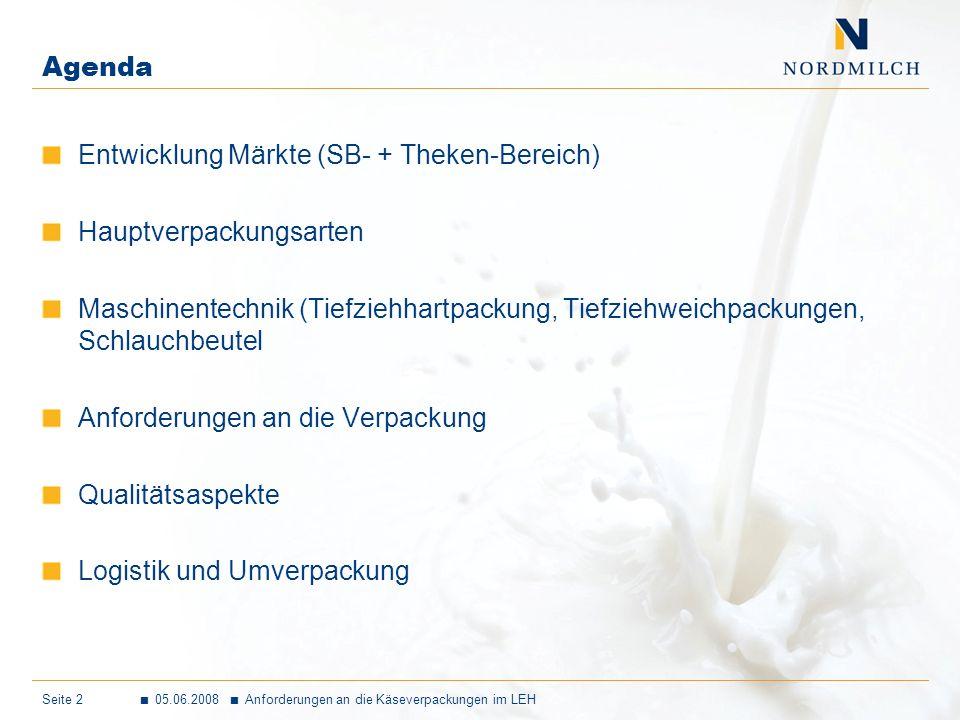 Agenda Entwicklung Märkte (SB- + Theken-Bereich) Hauptverpackungsarten.