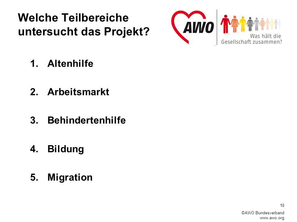 Welche Teilbereiche untersucht das Projekt