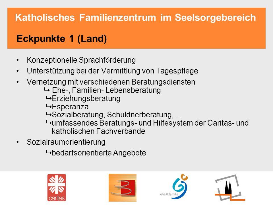 Katholisches Familienzentrum im Seelsorgebereich Eckpunkte 1 (Land)