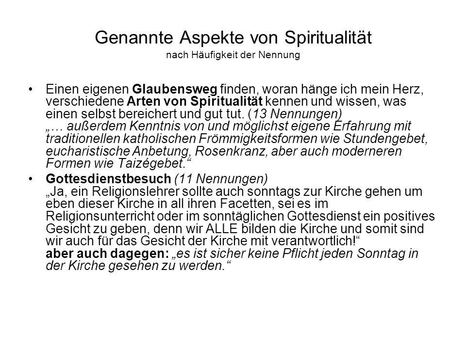 Genannte Aspekte von Spiritualität nach Häufigkeit der Nennung