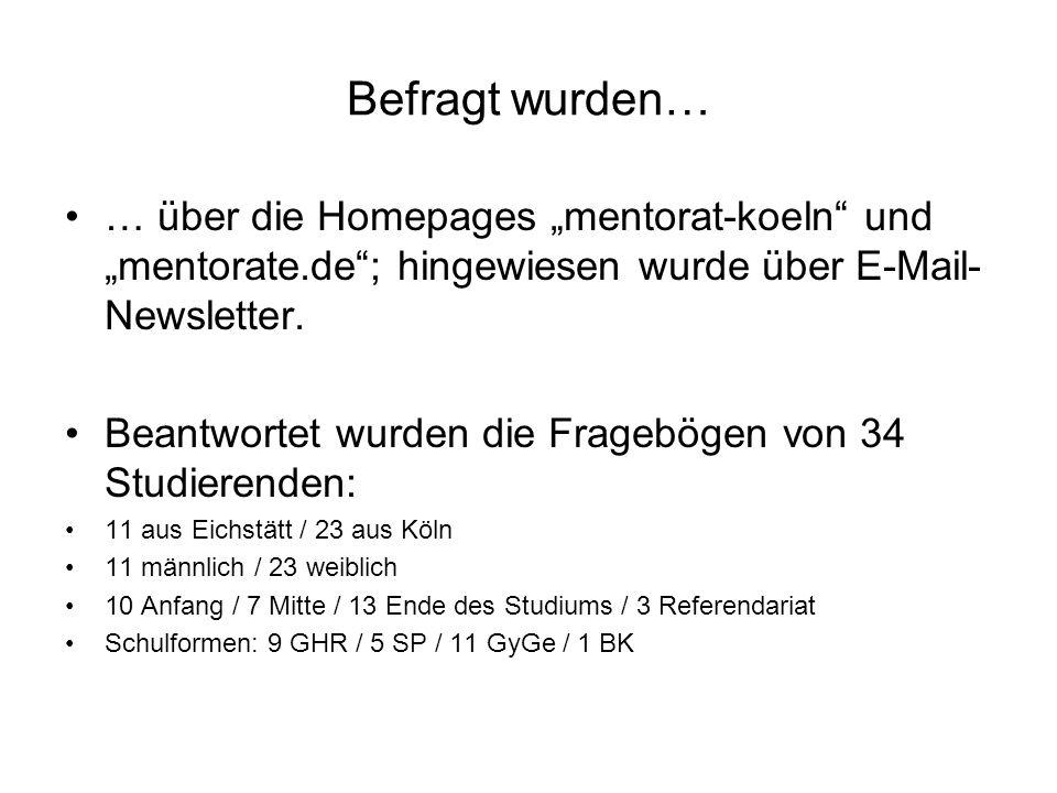 """Befragt wurden… … über die Homepages """"mentorat-koeln und """"mentorate.de ; hingewiesen wurde über E-Mail-Newsletter."""